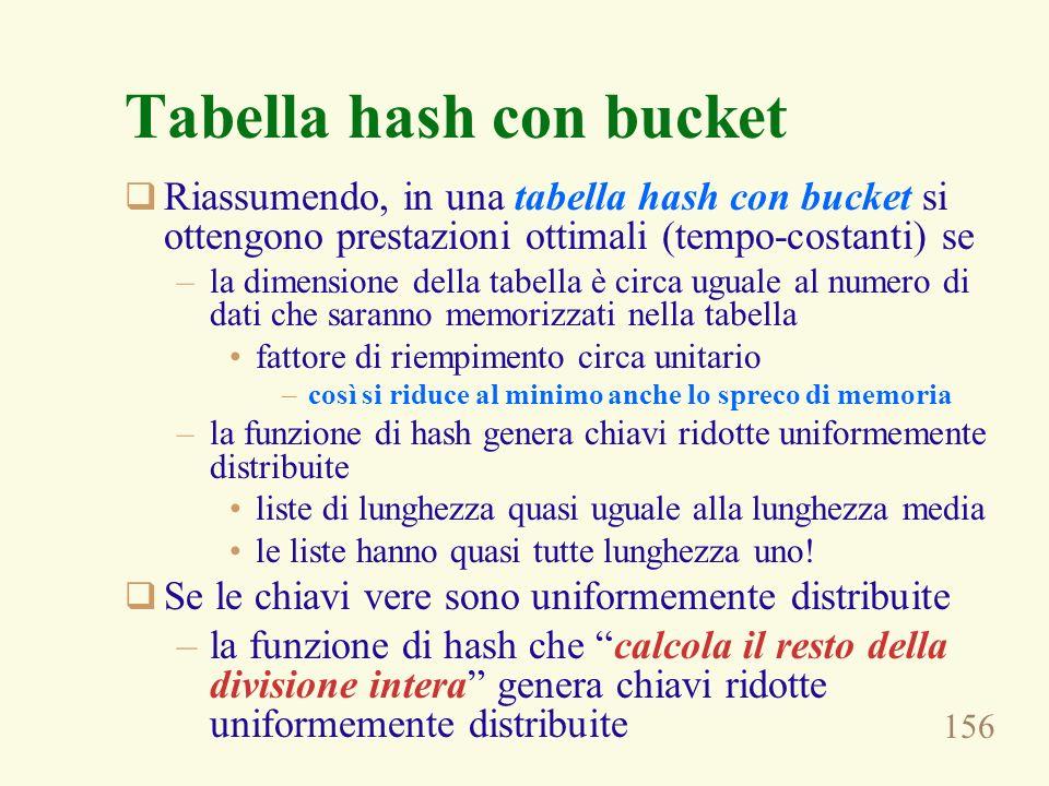 Tabella hash con bucket