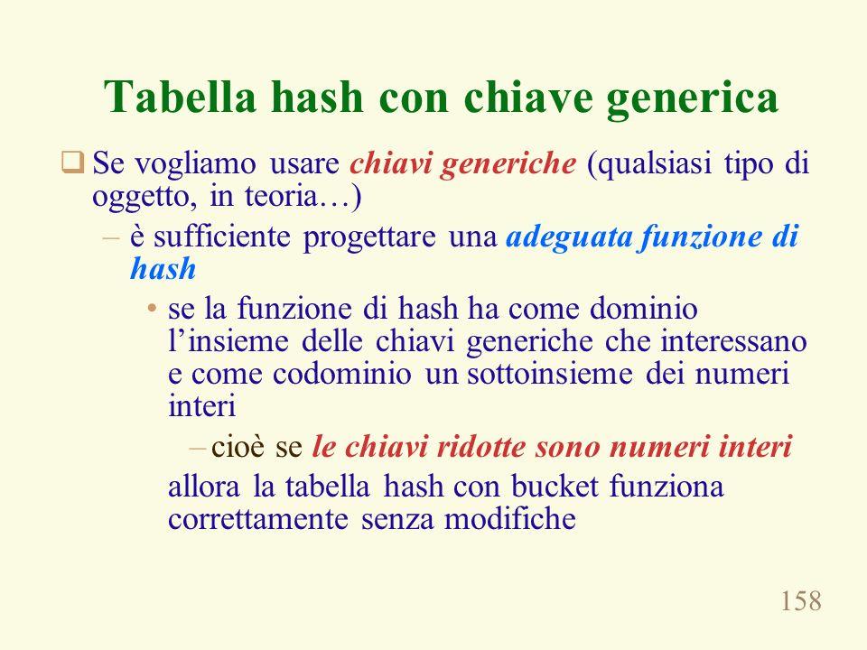 Tabella hash con chiave generica