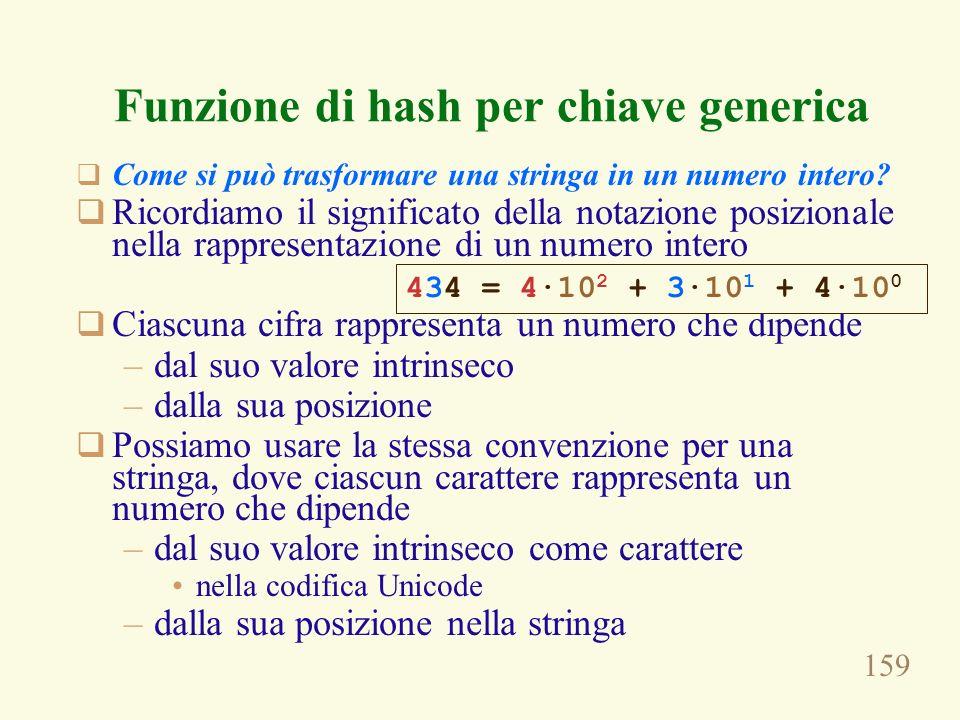 Funzione di hash per chiave generica