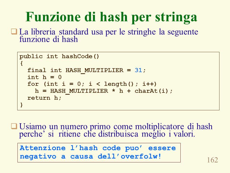 Funzione di hash per stringa