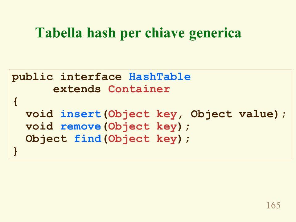Tabella hash per chiave generica