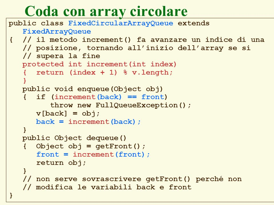 Coda con array circolare