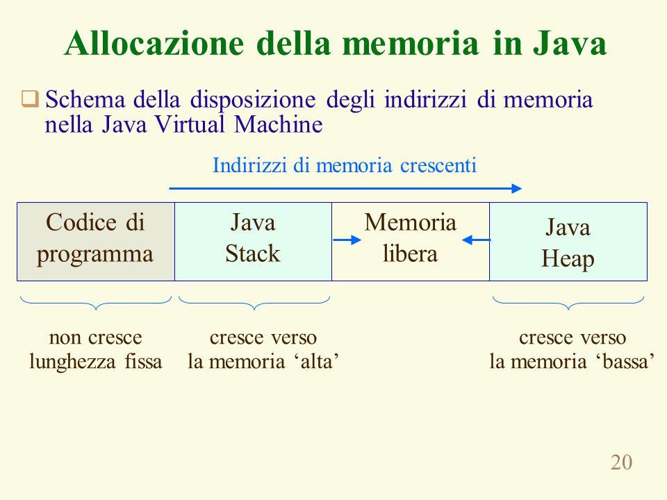 Allocazione della memoria in Java