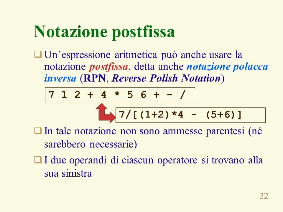Notazione postfissa