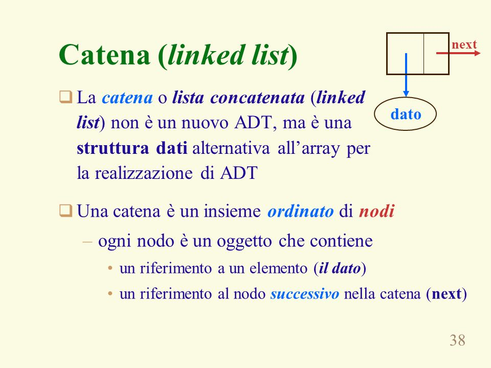 Catena (linked list) next.