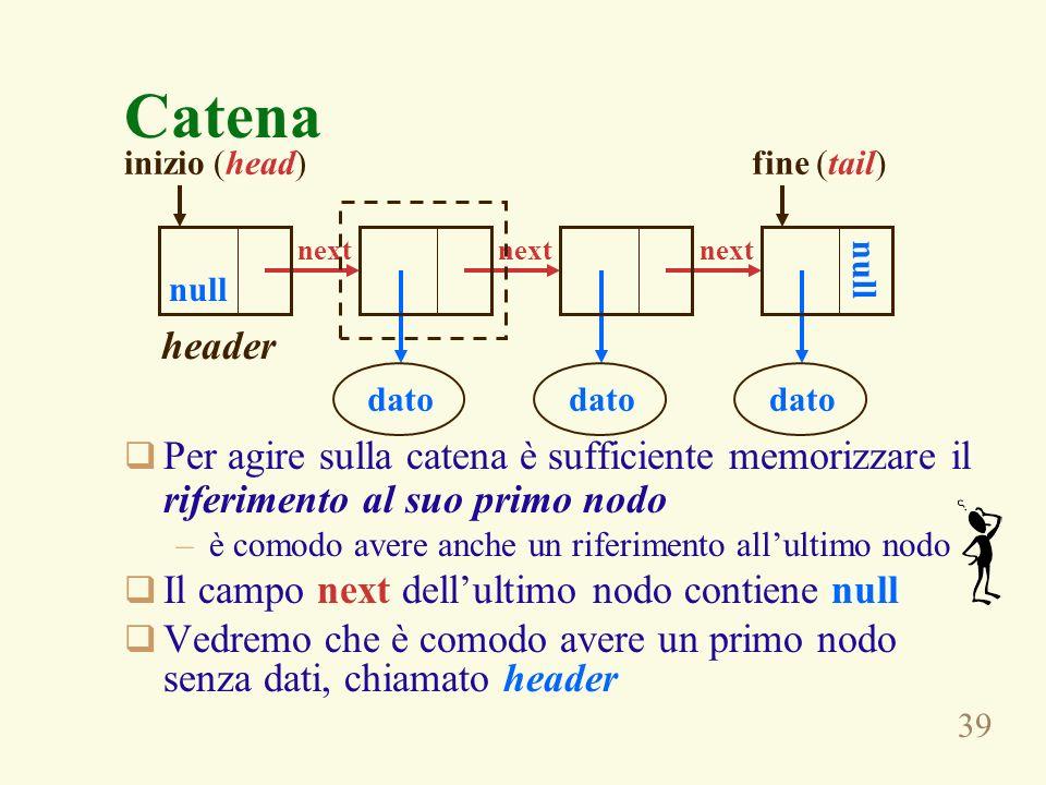 Catena inizio (head) fine (tail) Per agire sulla catena è sufficiente memorizzare il riferimento al suo primo nodo.