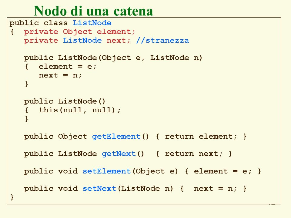 Nodo di una catena public class ListNode { private Object element;
