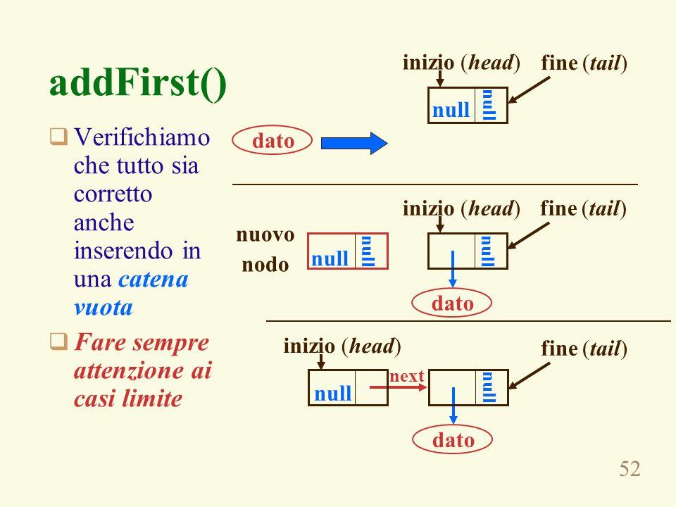 inizio (head) fine (tail) addFirst() null. null. Verifichiamo che tutto sia corretto anche inserendo in una catena vuota.