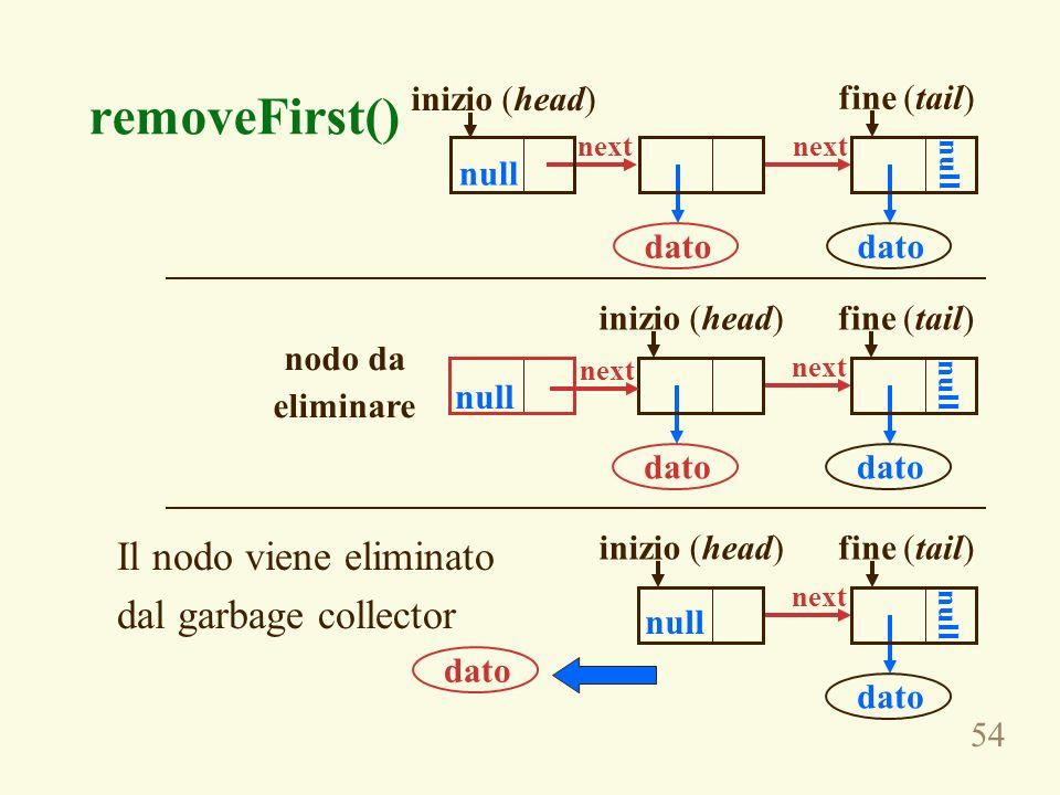 removeFirst() Il nodo viene eliminato dal garbage collector