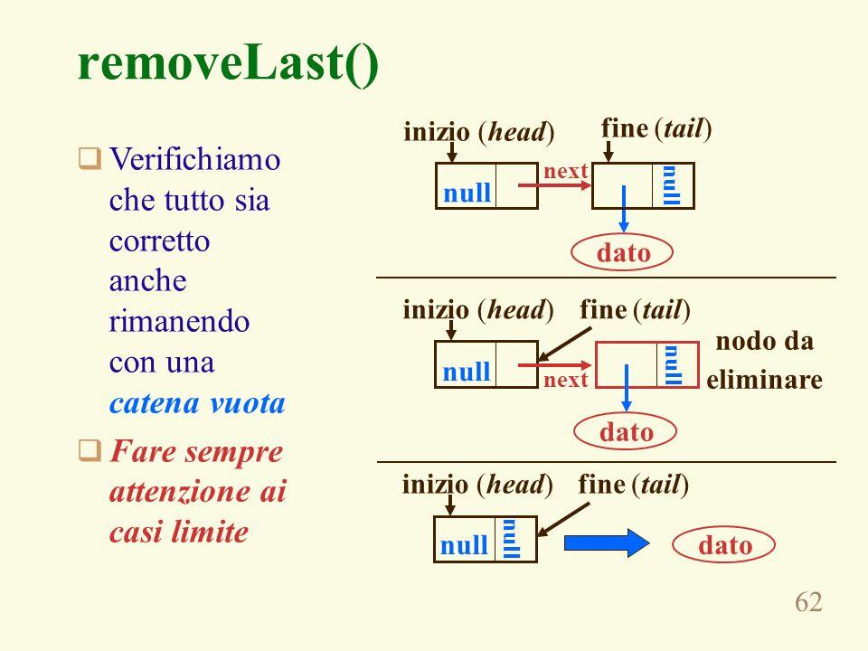 removeLast() inizio (head) fine (tail) Verifichiamo che tutto sia corretto anche rimanendo con una catena vuota.