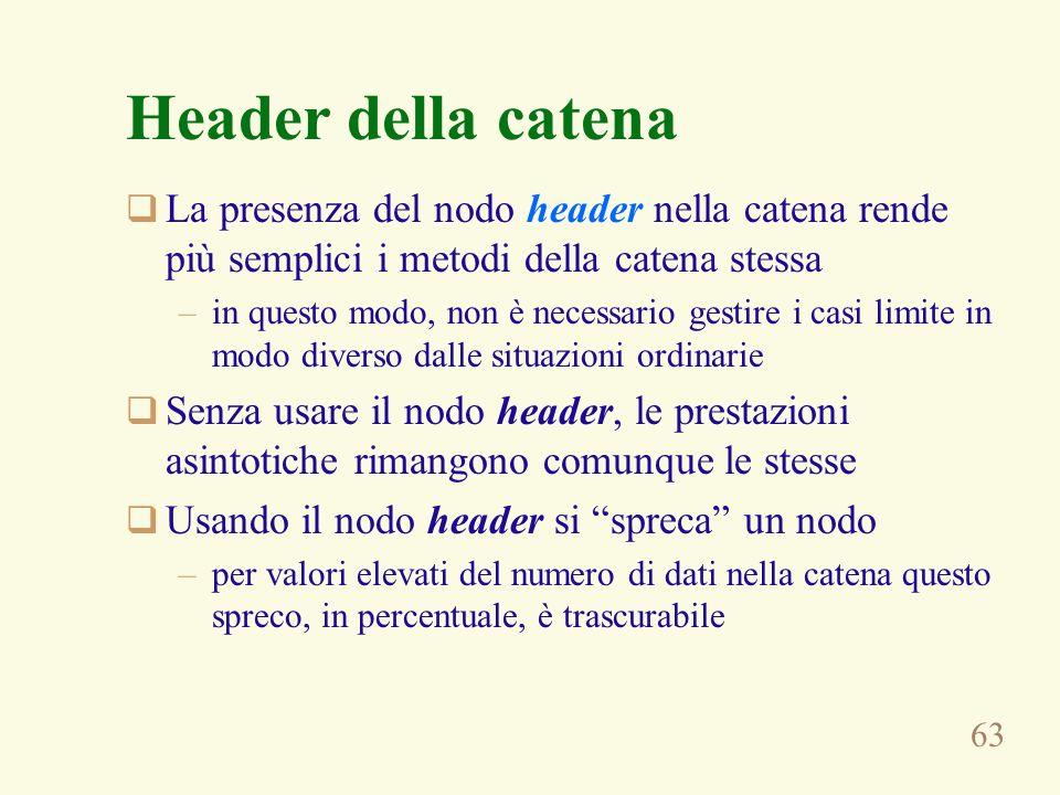 Header della catena La presenza del nodo header nella catena rende più semplici i metodi della catena stessa.