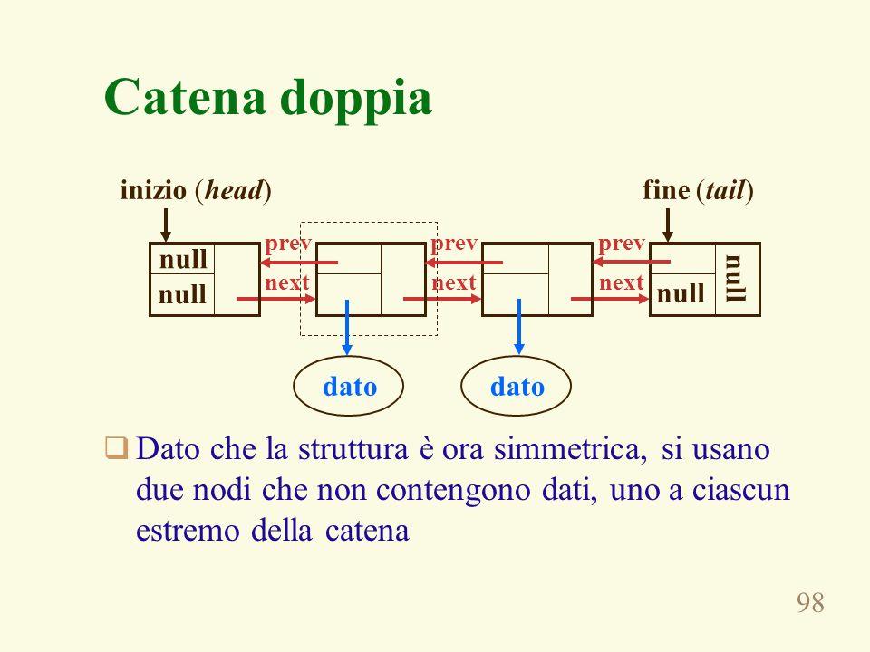 Catena doppiaDato che la struttura è ora simmetrica, si usano due nodi che non contengono dati, uno a ciascun estremo della catena.