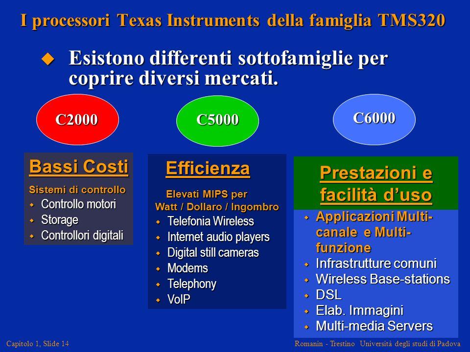 I processori Texas Instruments della famiglia TMS320