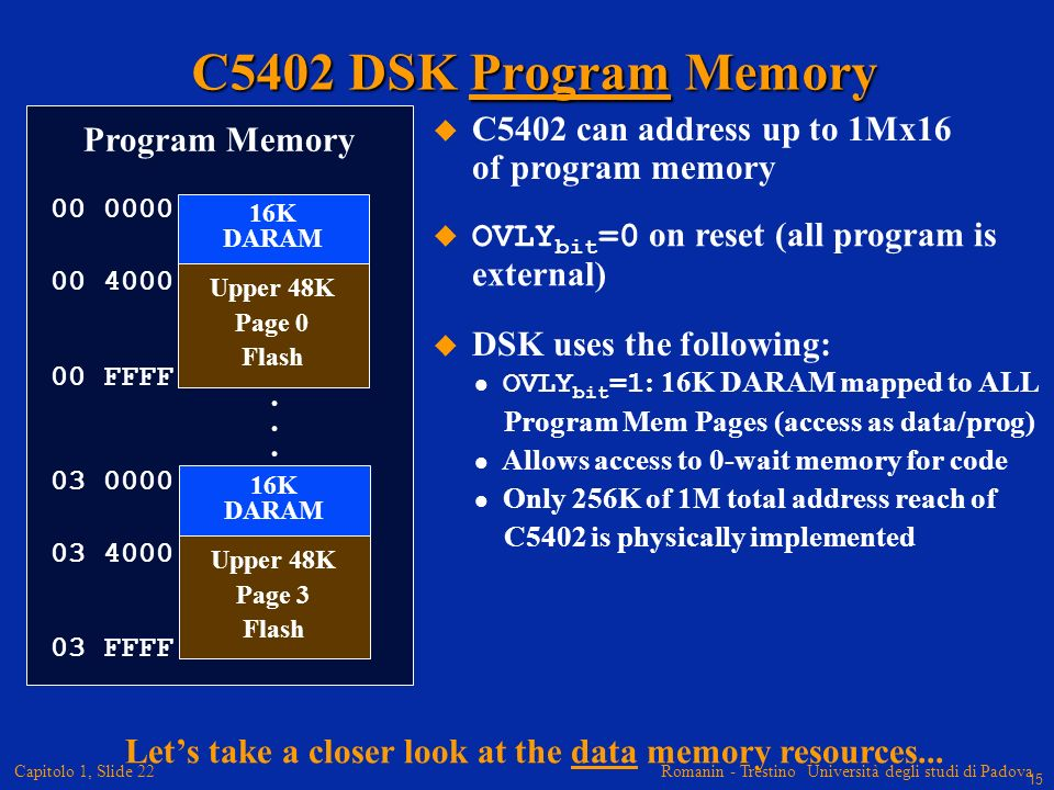 C5402 DSK Program Memory C5402 can address up to 1Mx16 of program memory. Program Memory. 00 0000.