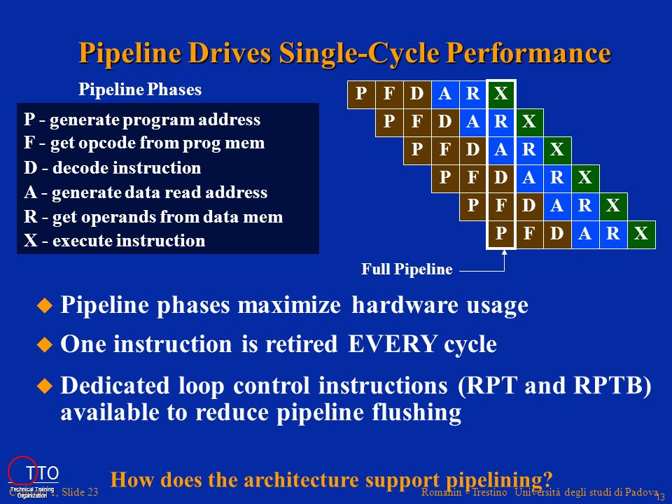 Pipeline Drives Single-Cycle Performance
