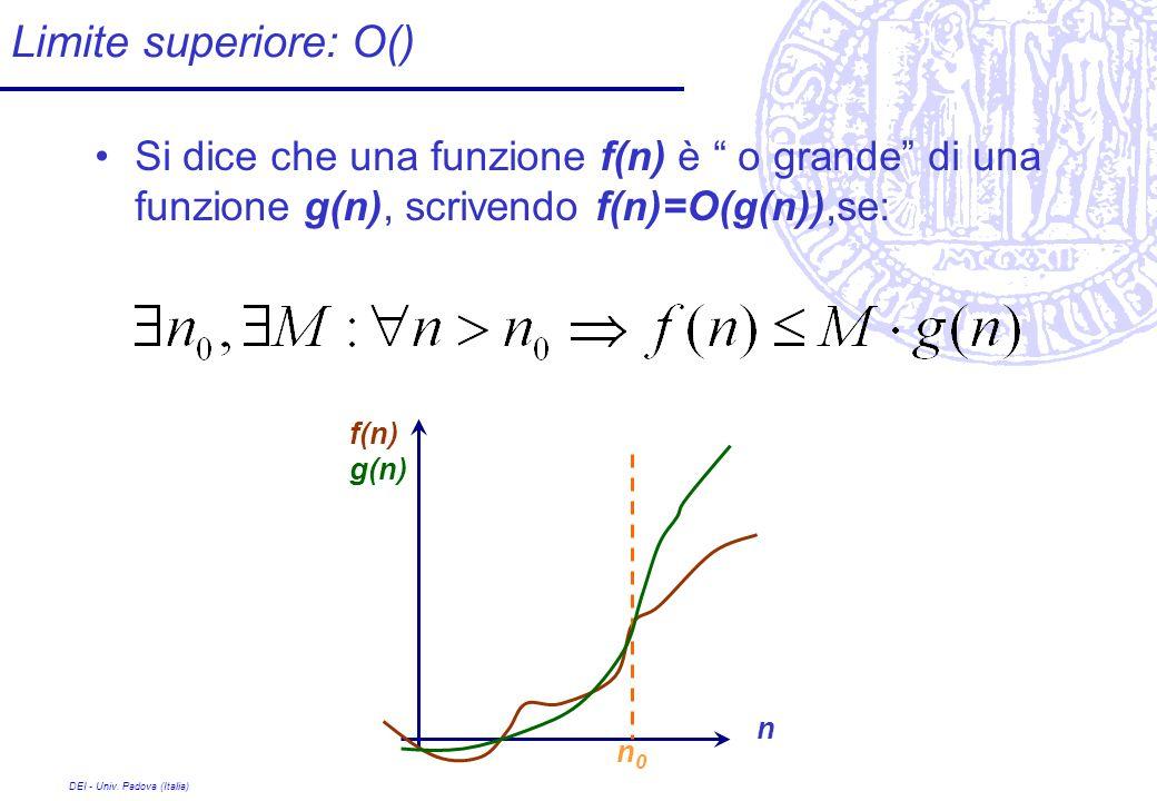 Limite superiore: O() Si dice che una funzione f(n) è o grande di una funzione g(n), scrivendo f(n)=O(g(n)),se: