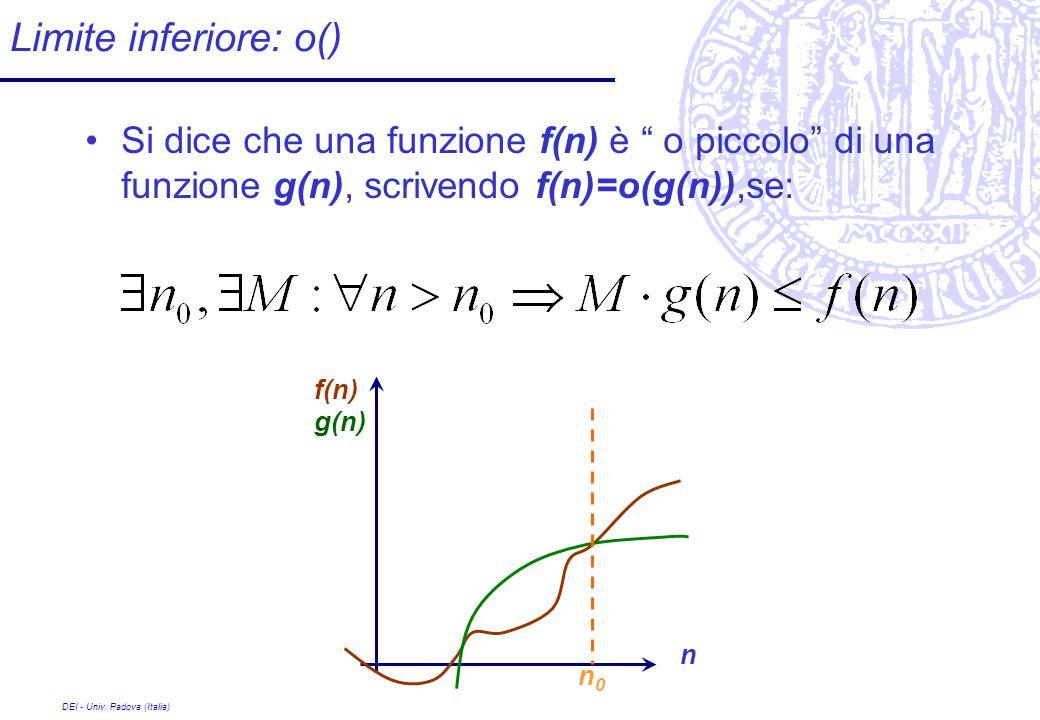 Limite inferiore: o() Si dice che una funzione f(n) è o piccolo di una funzione g(n), scrivendo f(n)=o(g(n)),se: