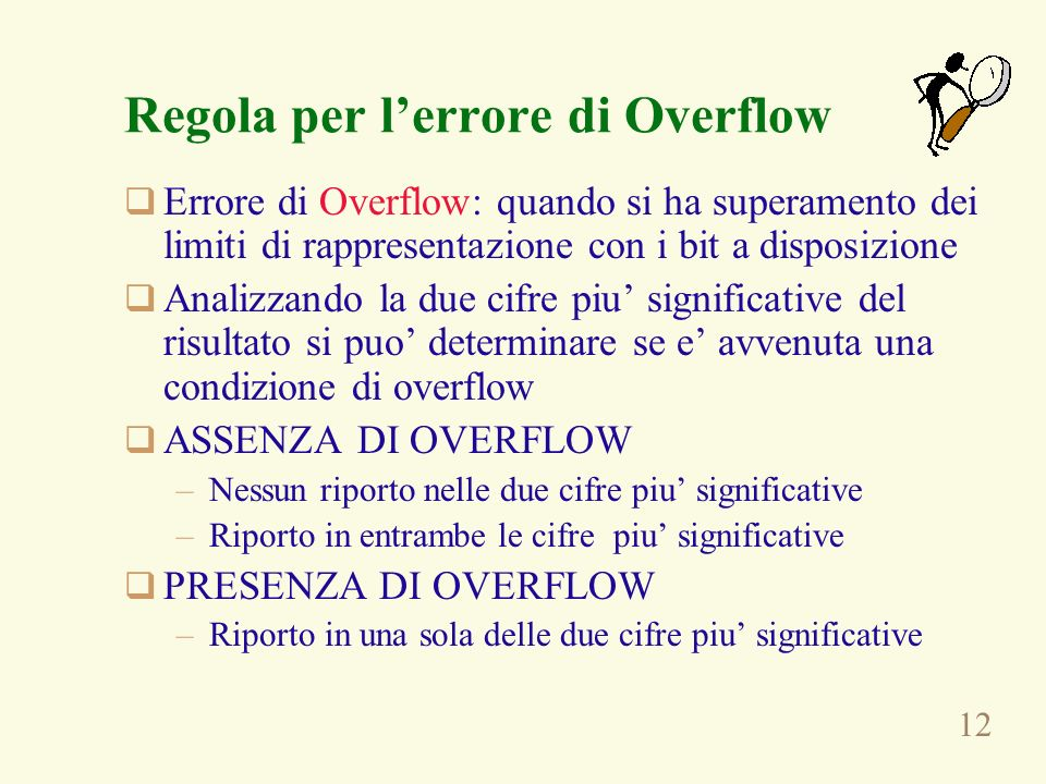 Regola per l'errore di Overflow