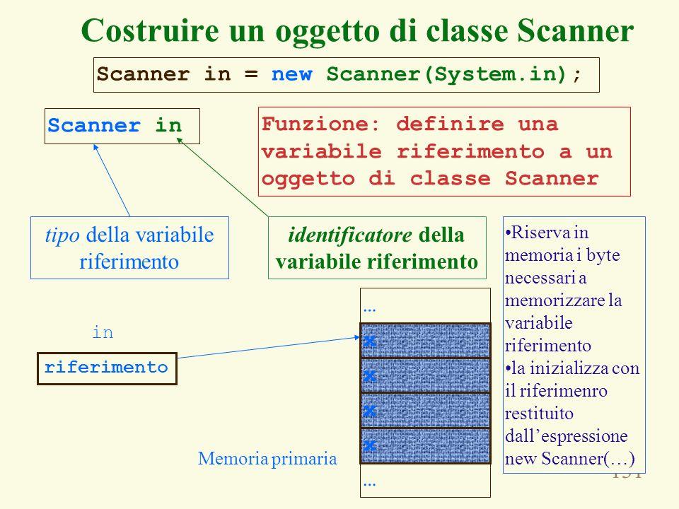 Costruire un oggetto di classe Scanner