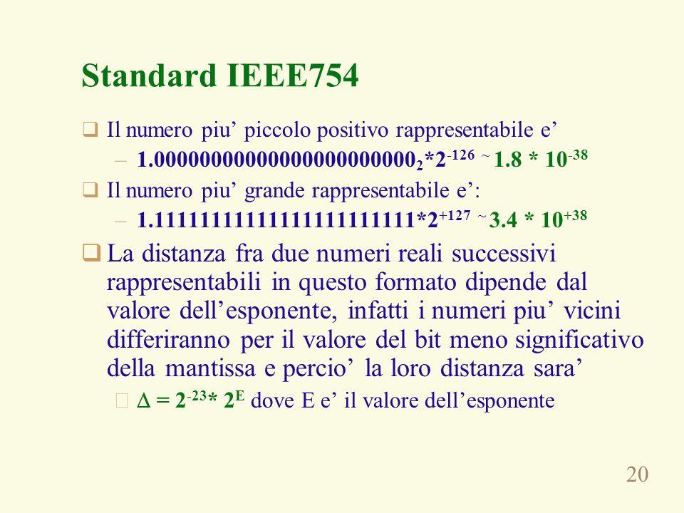 Standard IEEE754 Il numero piu' piccolo positivo rappresentabile e' 1.000000000000000000000002*2-126 ~ 1.8 * 10-38.