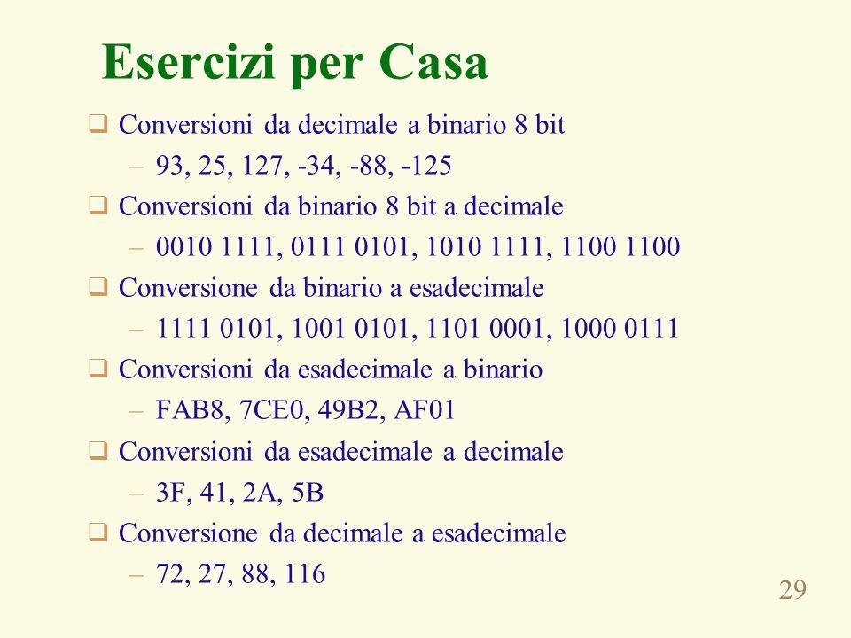 Esercizi per Casa Conversioni da decimale a binario 8 bit