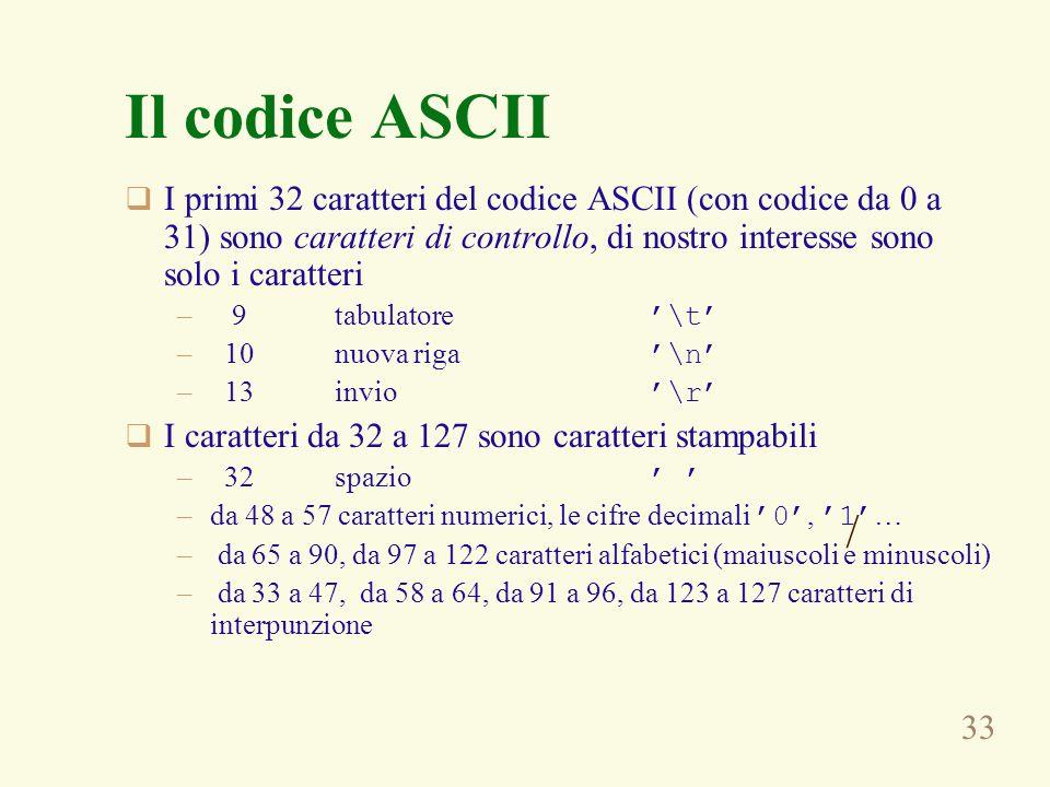 Il codice ASCII I primi 32 caratteri del codice ASCII (con codice da 0 a 31) sono caratteri di controllo, di nostro interesse sono solo i caratteri.