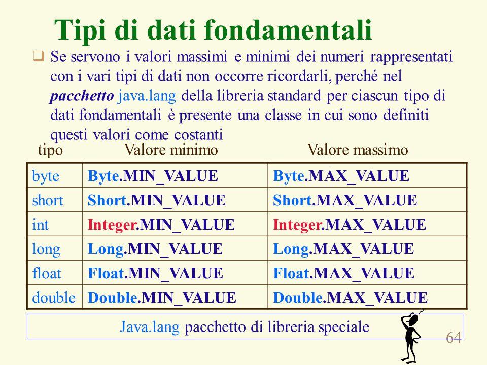 Tipi di dati fondamentali