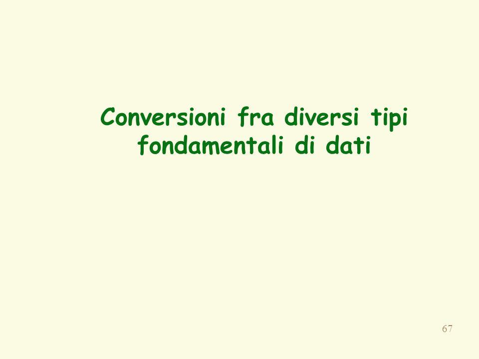 Conversioni fra diversi tipi fondamentali di dati