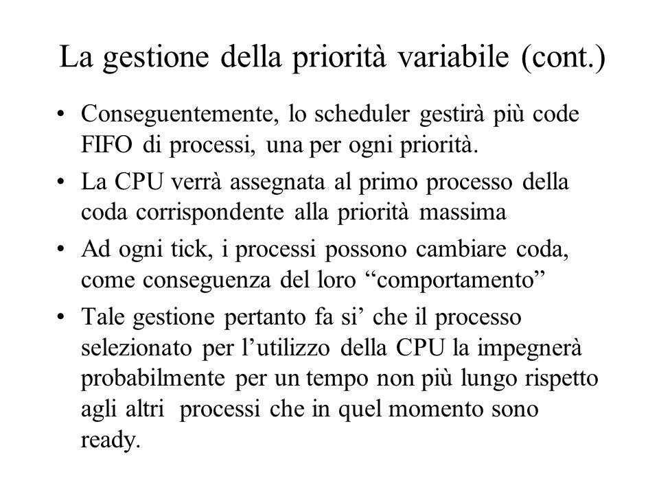 La gestione della priorità variabile (cont.)