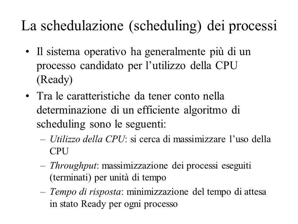La schedulazione (scheduling) dei processi