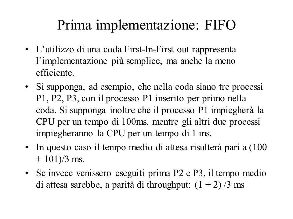 Prima implementazione: FIFO