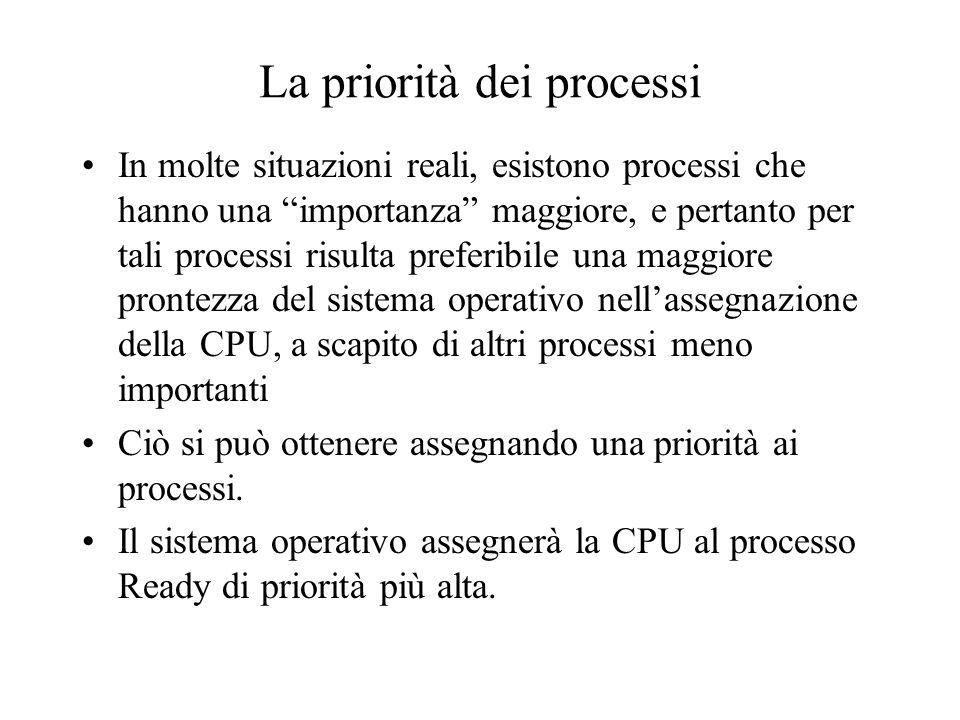 La priorità dei processi