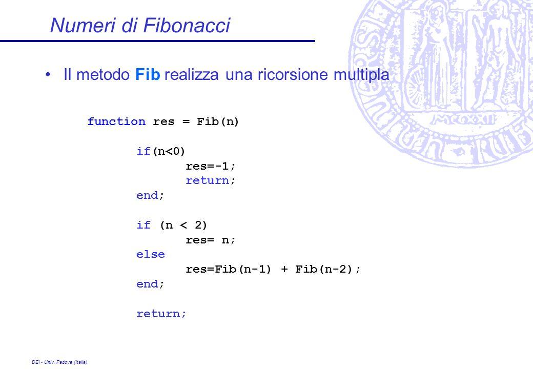 Numeri di Fibonacci Il metodo Fib realizza una ricorsione multipla