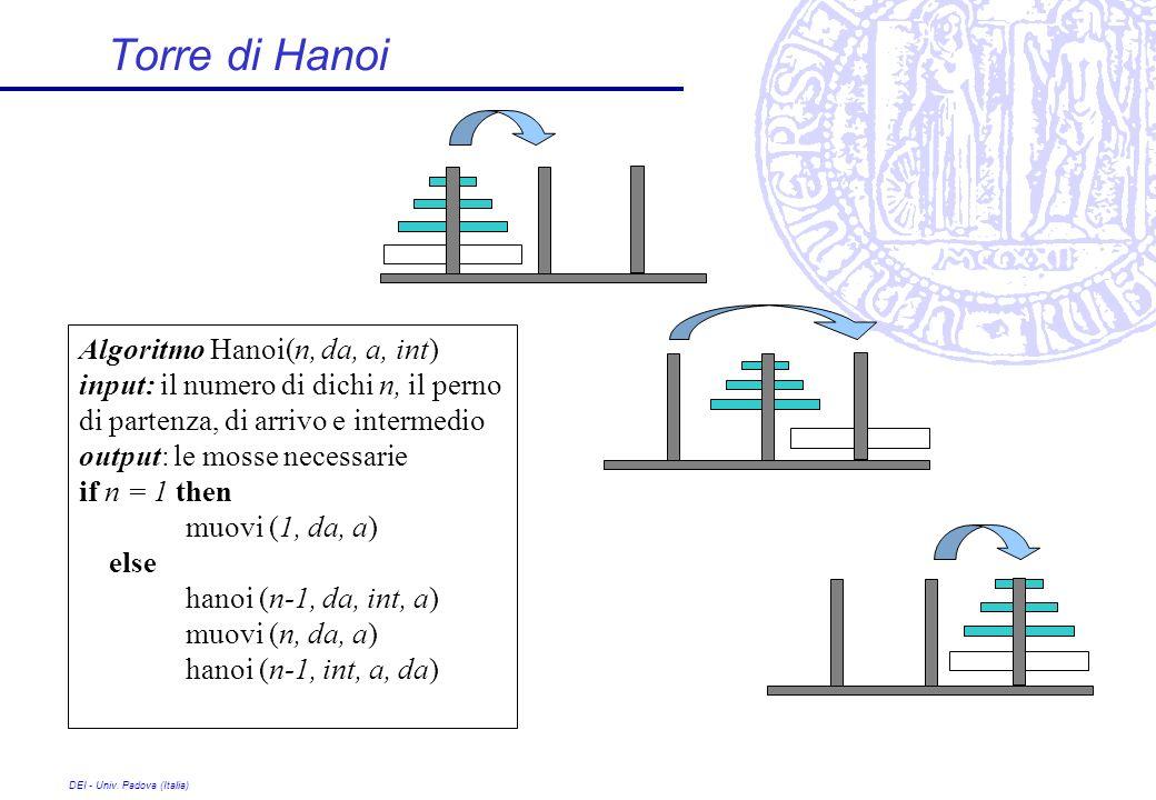 Torre di Hanoi Algoritmo Hanoi(n, da, a, int)