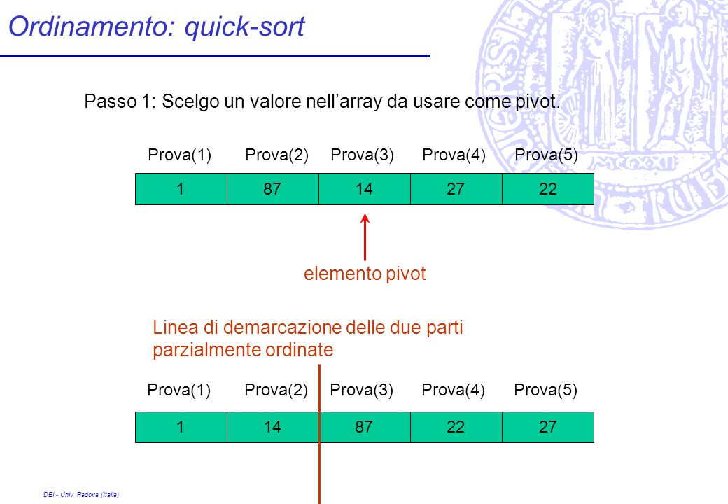 Ordinamento: quick-sort