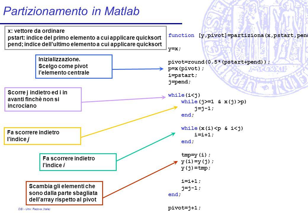Partizionamento in Matlab