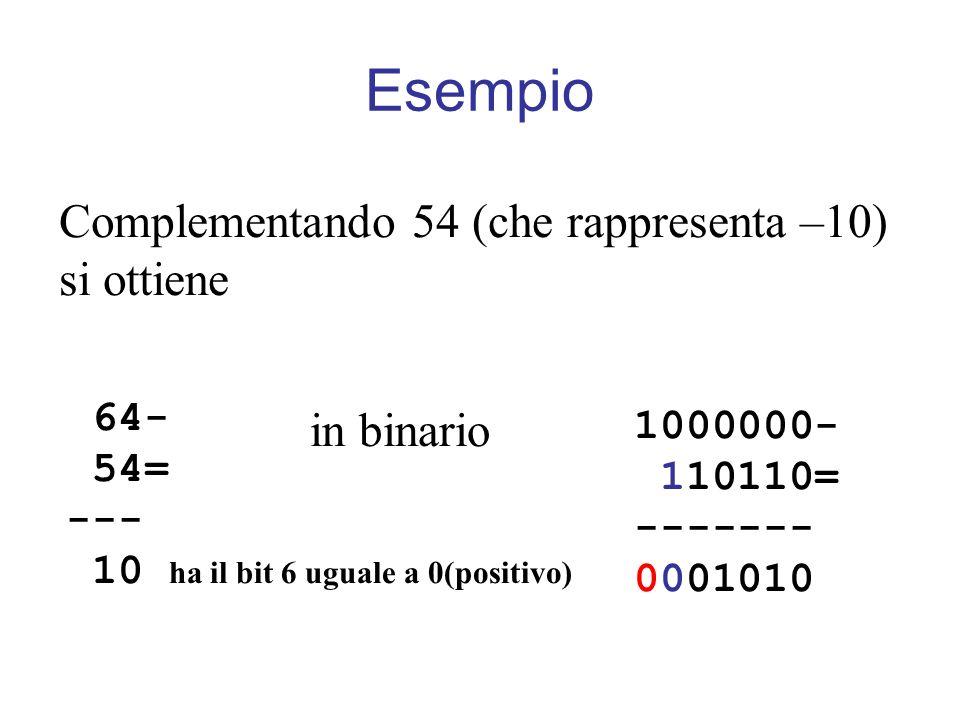 Esempio Complementando 54 (che rappresenta –10) si ottiene in binario