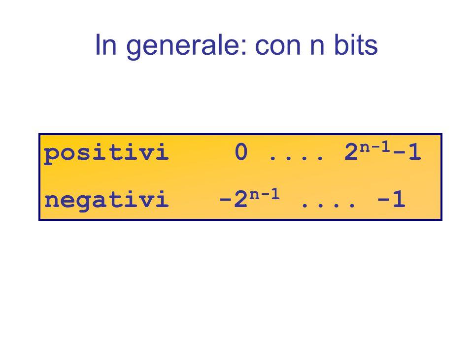 In generale: con n bits positivi 0 .... 2n-1-1 negativi -2n-1 .... -1