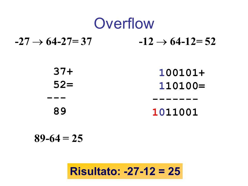 Overflow -27  64-27= 37 -12  64-12= 52 37+ 100101+ 52= 110100= ---
