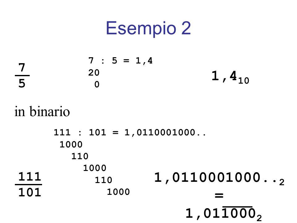 Esempio 2 7 : 5 = 1,4. 20. 7. 5. 1,410. in binario. 111. 101. 111 : 101 = 1,0110001000.. 1000.