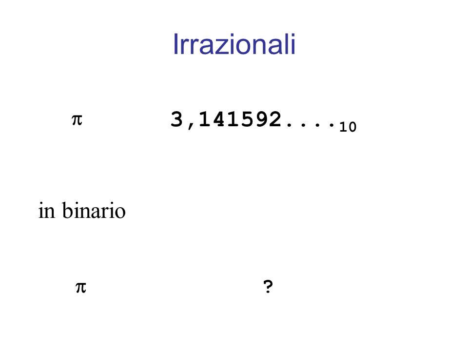 Irrazionali  3,141592....10 in binario 