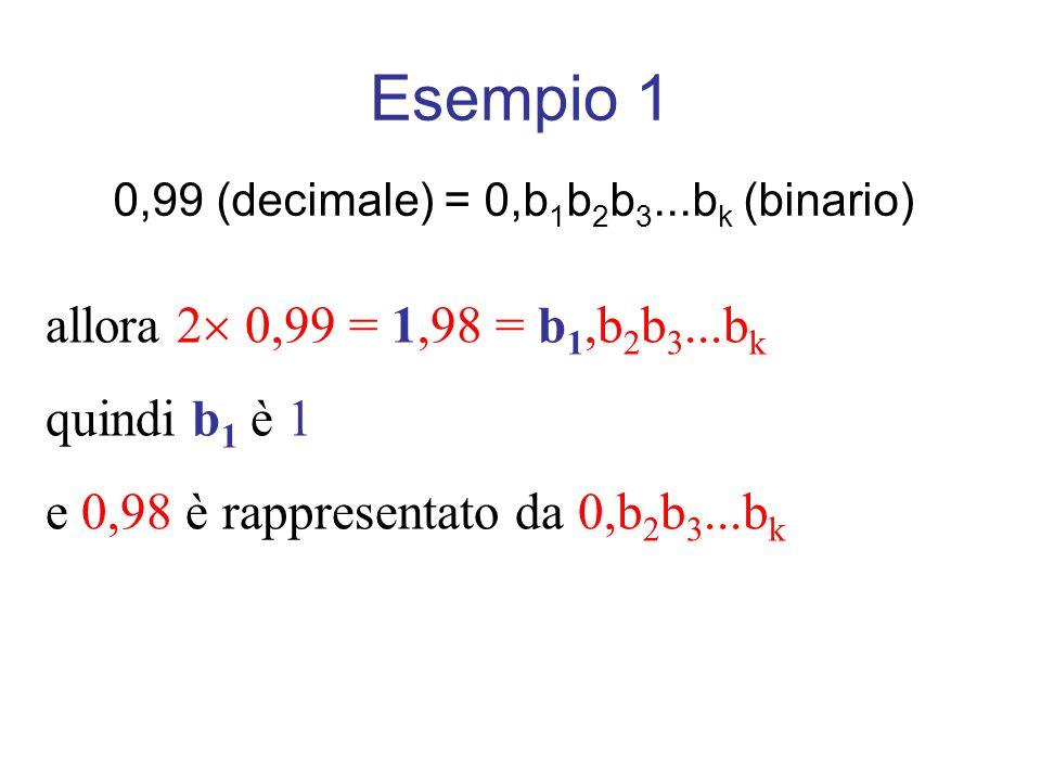 Esempio 1 allora 2 0,99 = 1,98 = b1,b2b3...bk quindi b1 è 1