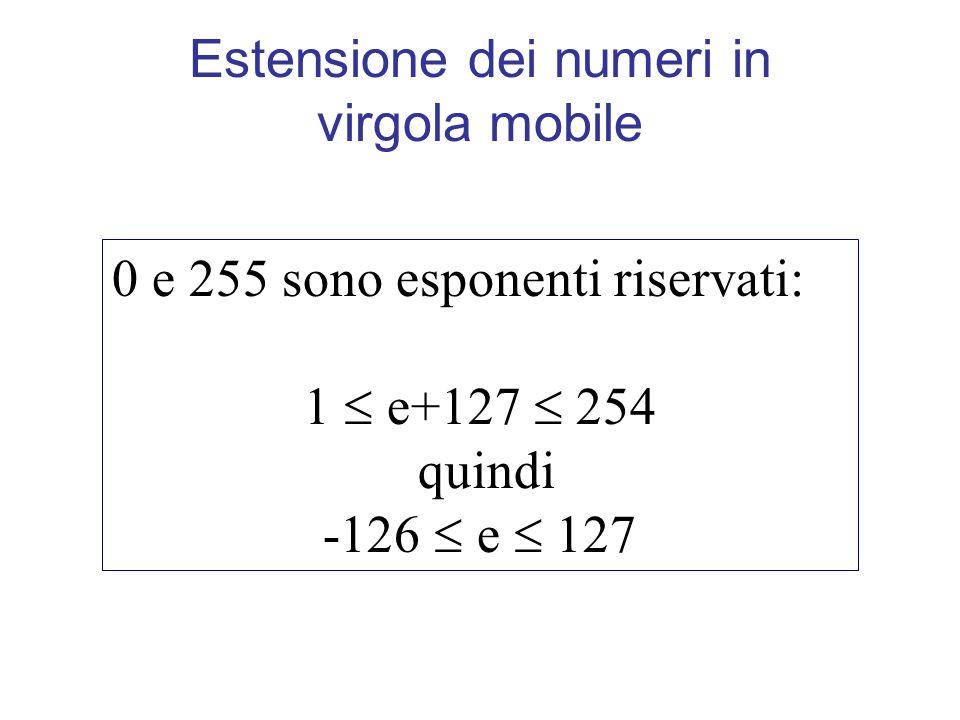 Estensione dei numeri in virgola mobile