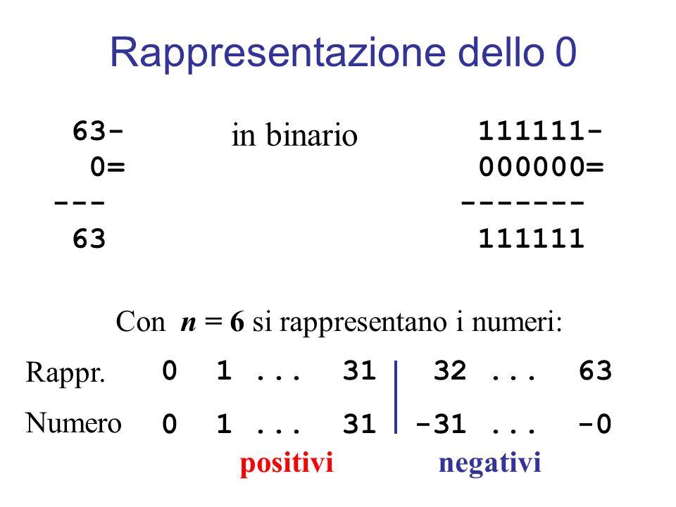 Rappresentazione dello 0