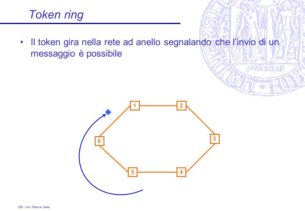 Token ring Il token gira nella rete ad anello segnalando che l'invio di un messaggio è possibile. 1.