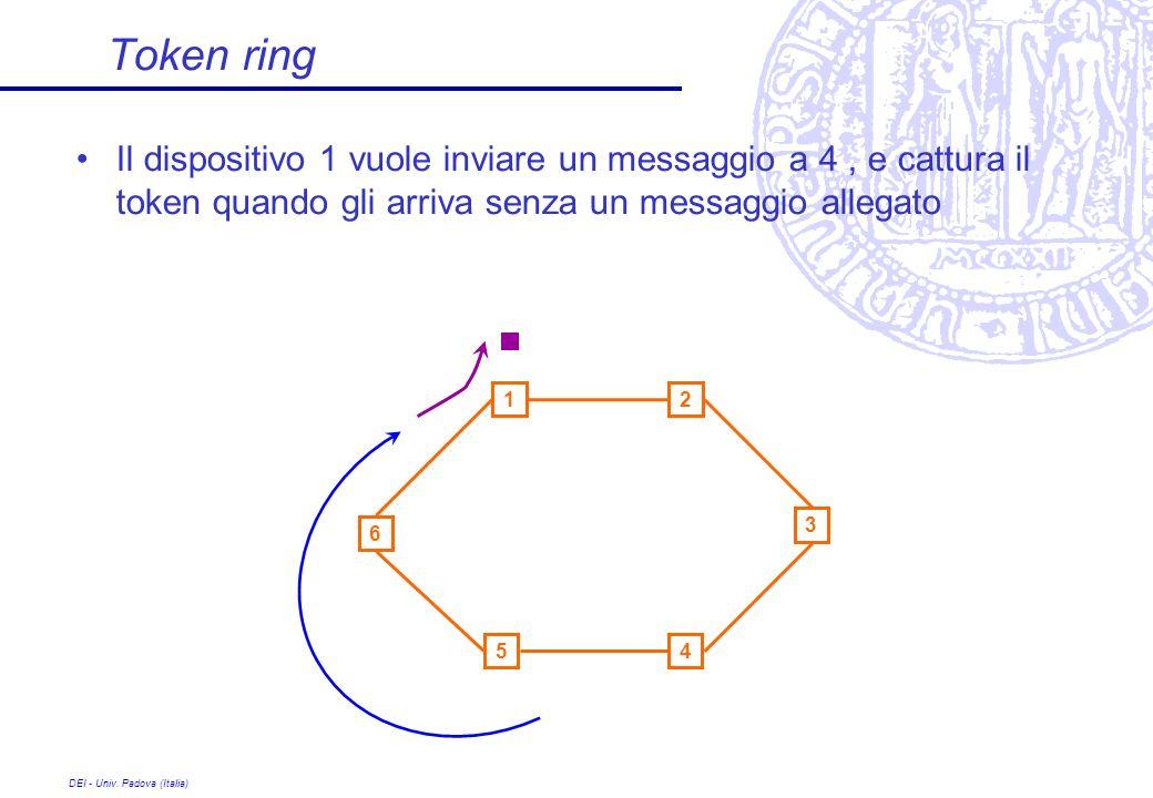 Token ring Il dispositivo 1 vuole inviare un messaggio a 4 , e cattura il token quando gli arriva senza un messaggio allegato.