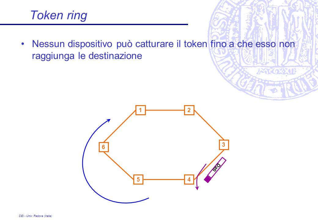 Token ring Nessun dispositivo può catturare il token fino a che esso non raggiunga le destinazione.