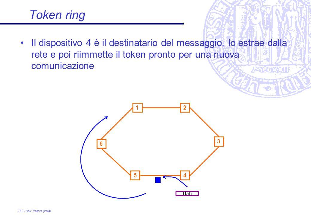 Token ring Il dispositivo 4 è il destinatario del messaggio, lo estrae dalla rete e poi riimmette il token pronto per una nuova comunicazione.