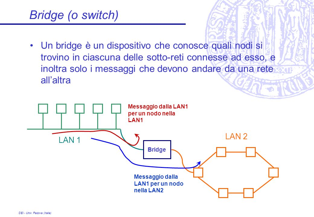 Bridge (o switch)