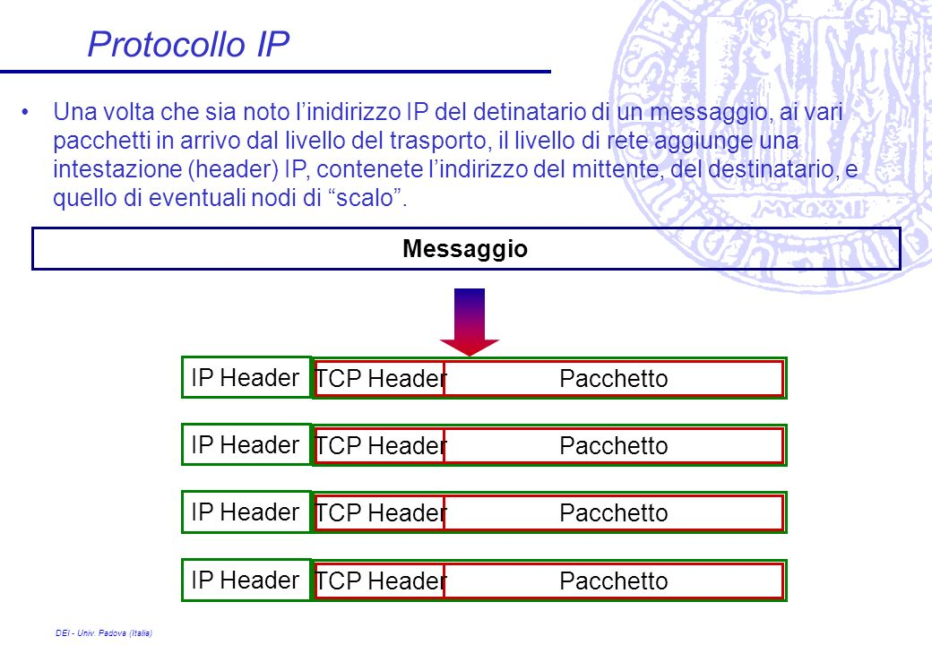 Protocollo IP